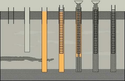 Micropiles for Foundation Stabilization