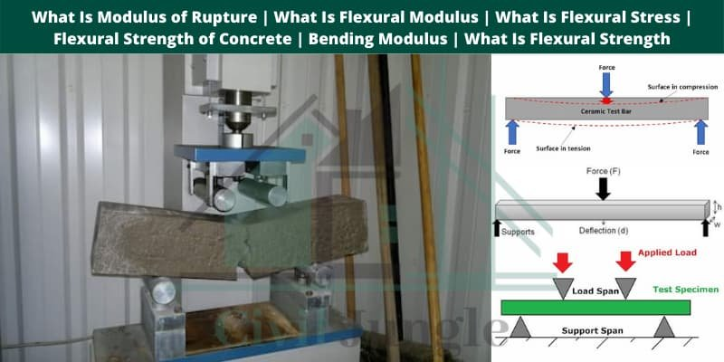 Modulus of Rupture