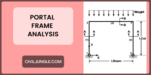 Portal Frame Analysis