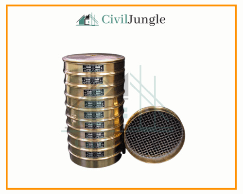Sieves for IS