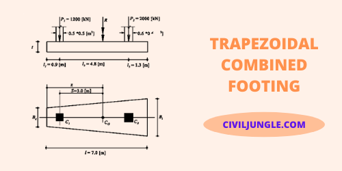 Trapezoidal Combined Footing