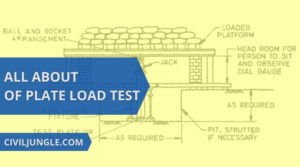 ALL ABOUT OF Plate Load Test