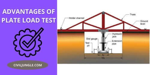Advantages of Plate Load Test