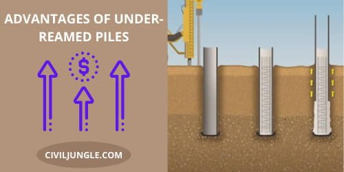 Advantages of Under-Reamed Piles