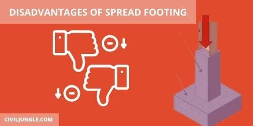 Disdvantages of Spread Footing