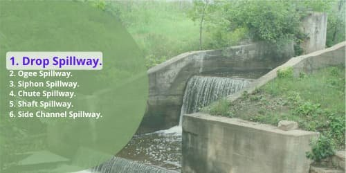 Types of Spillway