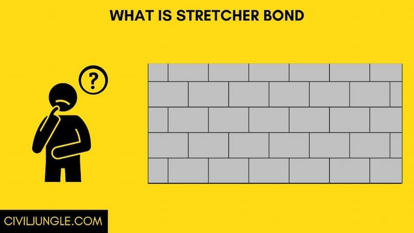 What Is Stretcher Bond
