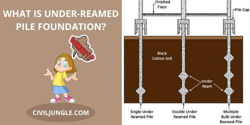 What Is Under-Reamed Pile Foundation
