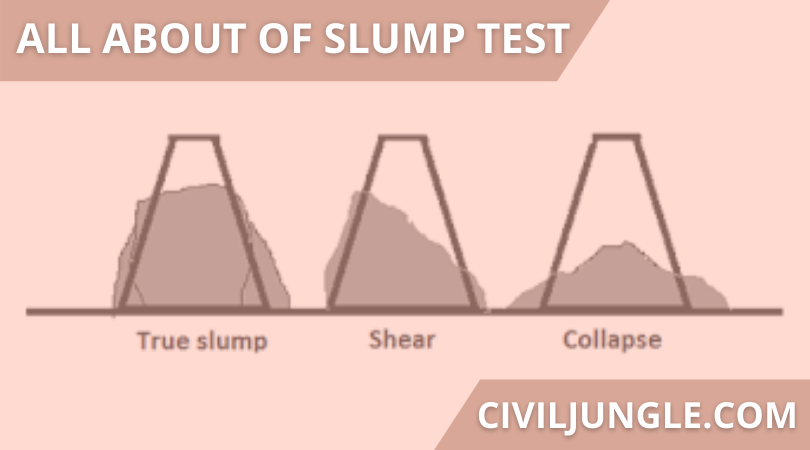 All about Slump Test (1)