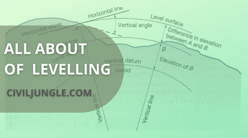 Types of Levelling in surveying