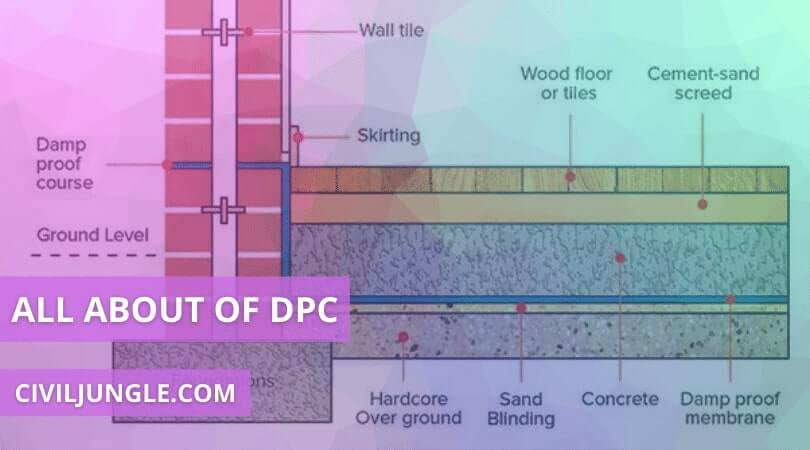 All about DPC
