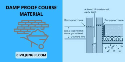 Damp Proof Course Material