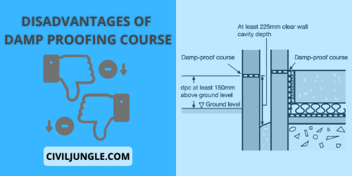 Disadvantages of Damp Proofing Course