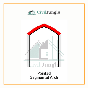 Pointed Shape Arch