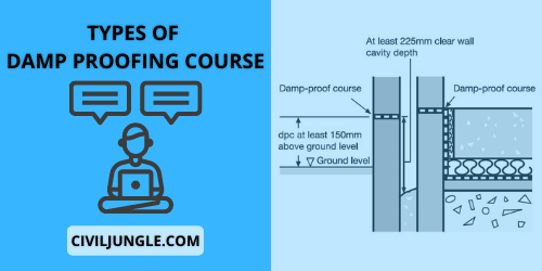 Types of Damp Proofing Course (1)