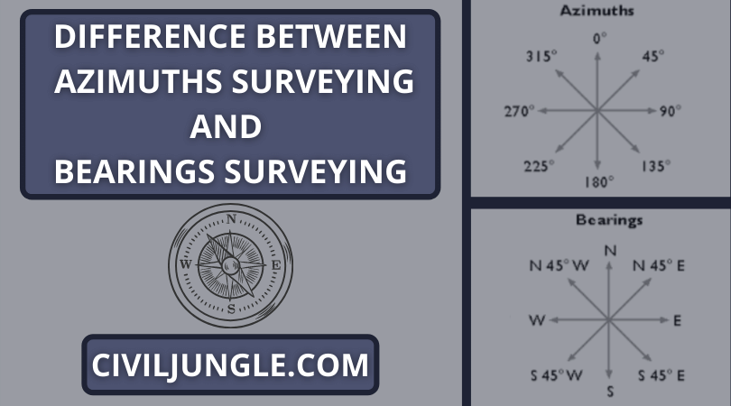 Difference Between Azimuths and Bearings in Surveying (1)